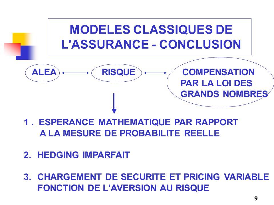 MODELES CLASSIQUES DE L ASSURANCE - CONCLUSION