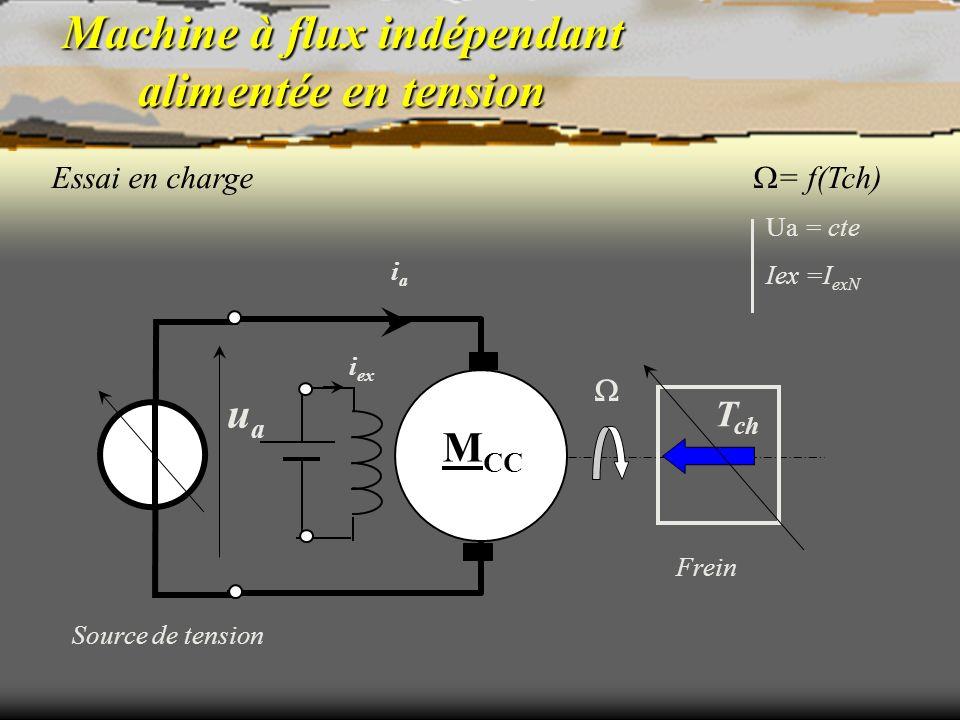 Machine à flux indépendant alimentée en tension