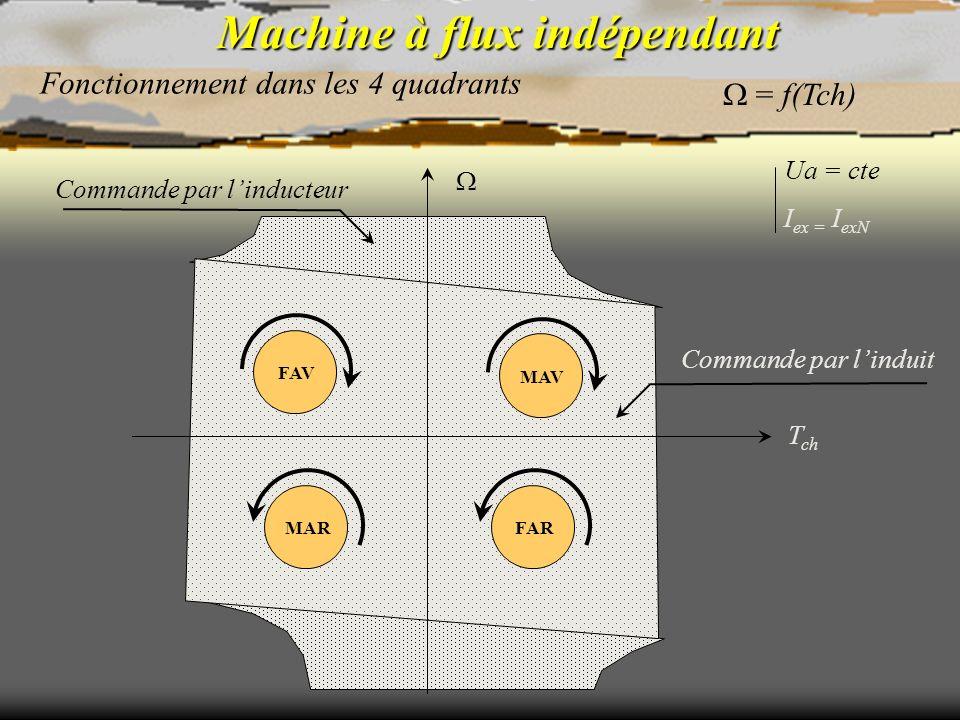 Machine à flux indépendant