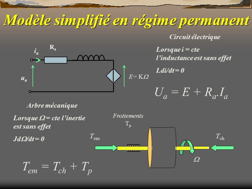 Modèle simplifié en régime permanent