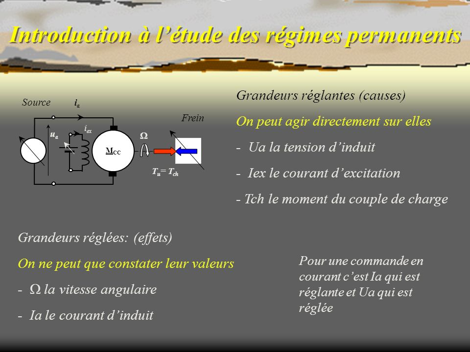 Introduction à l'étude des régimes permanents