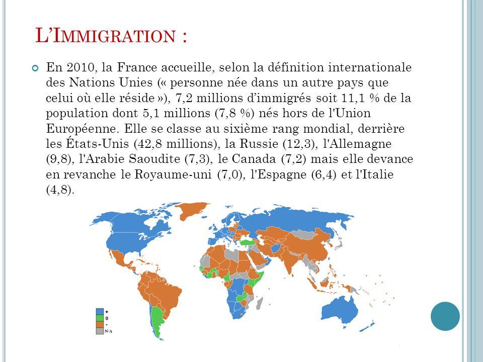 L'Immigration :