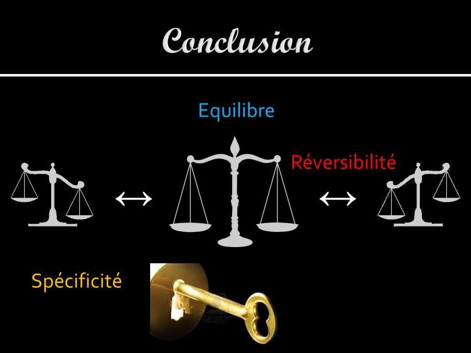 Conclusion Equilibre Réversibilité ↔ ↔ Spécificité