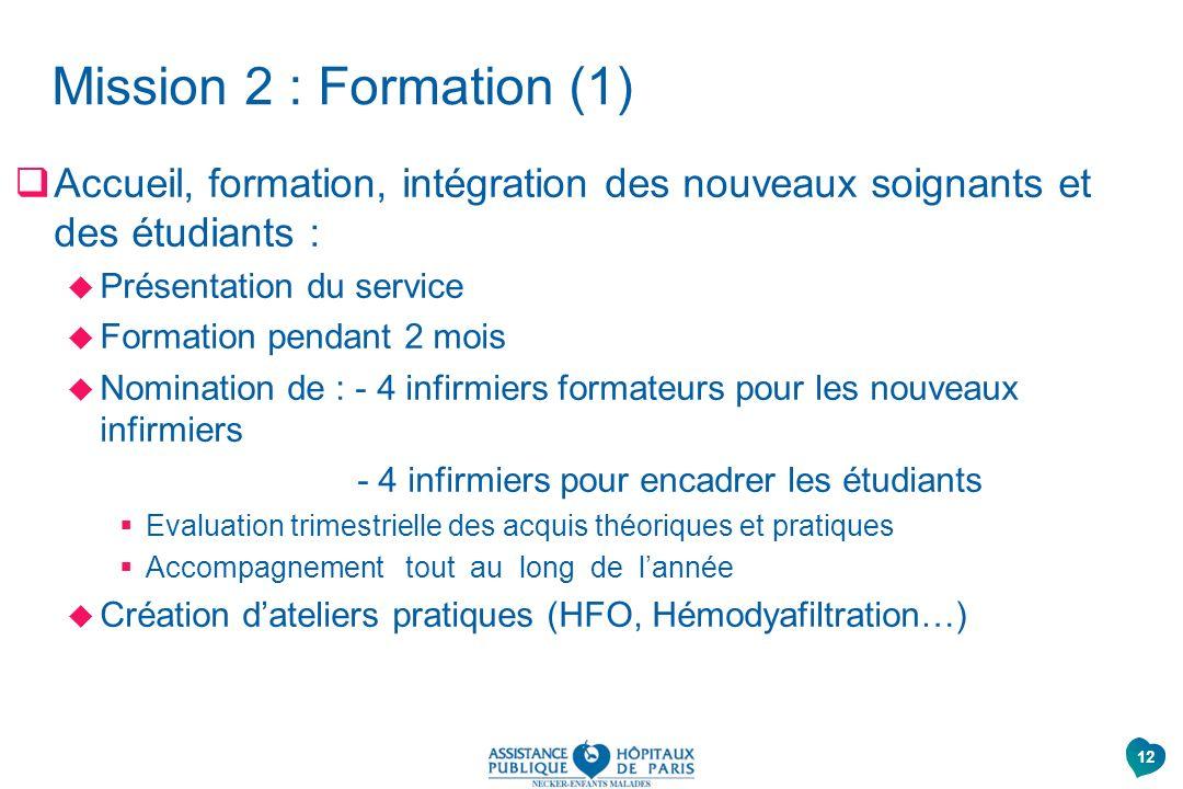 Mission 2 : Formation (1) Accueil, formation, intégration des nouveaux soignants et des étudiants :