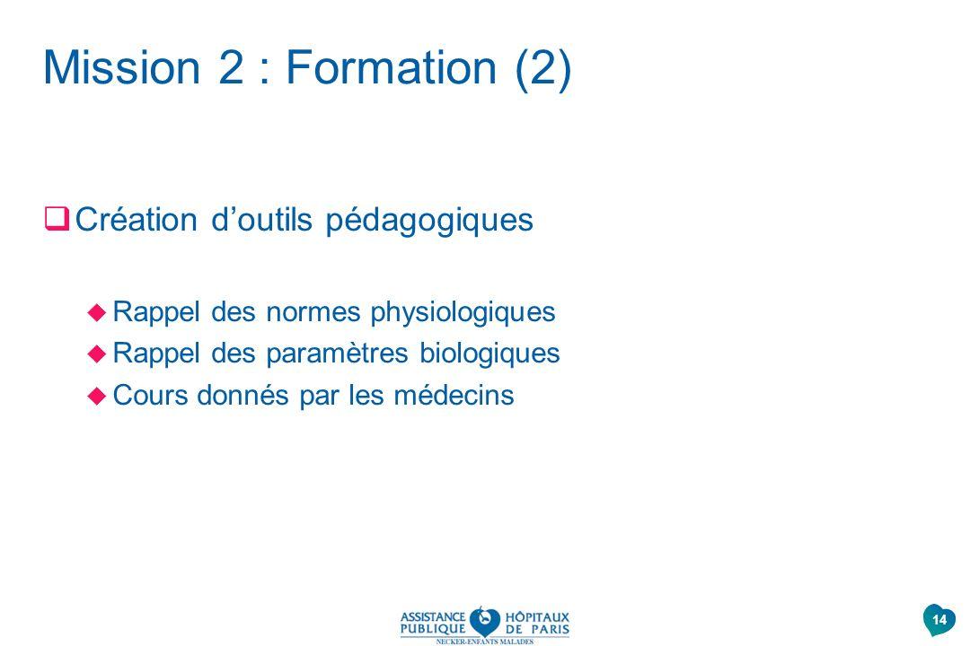 Mission 2 : Formation (2) Création d'outils pédagogiques