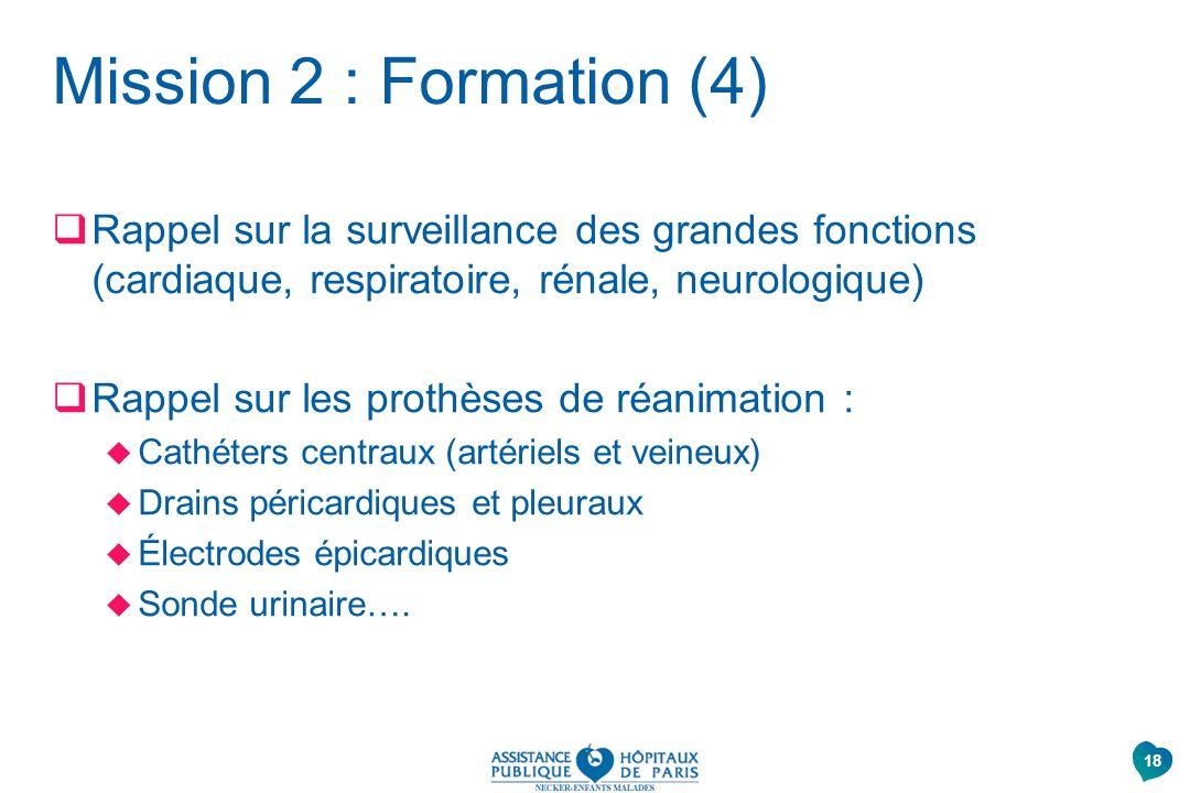 Mission 2 : Formation (4) Rappel sur la surveillance des grandes fonctions (cardiaque, respiratoire, rénale, neurologique)