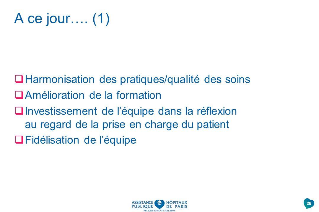A ce jour…. (1) Harmonisation des pratiques/qualité des soins
