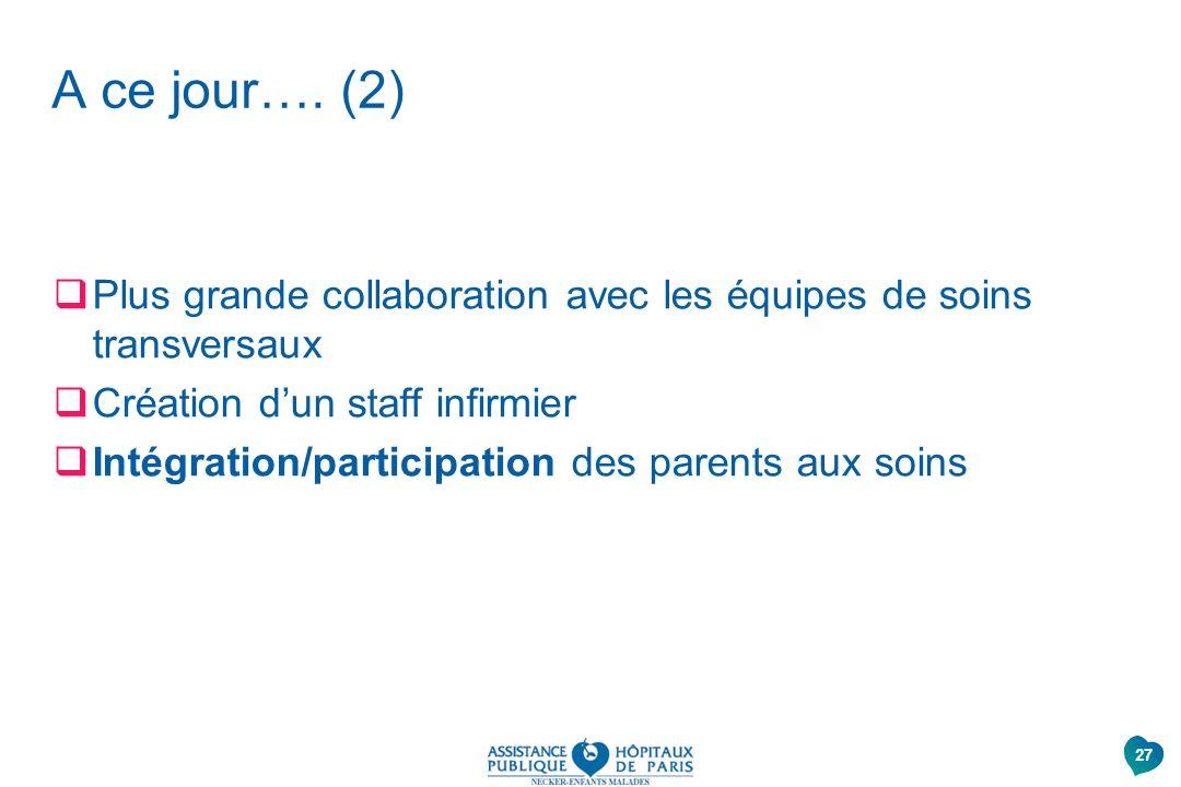 A ce jour…. (2) Plus grande collaboration avec les équipes de soins transversaux. Création d'un staff infirmier.