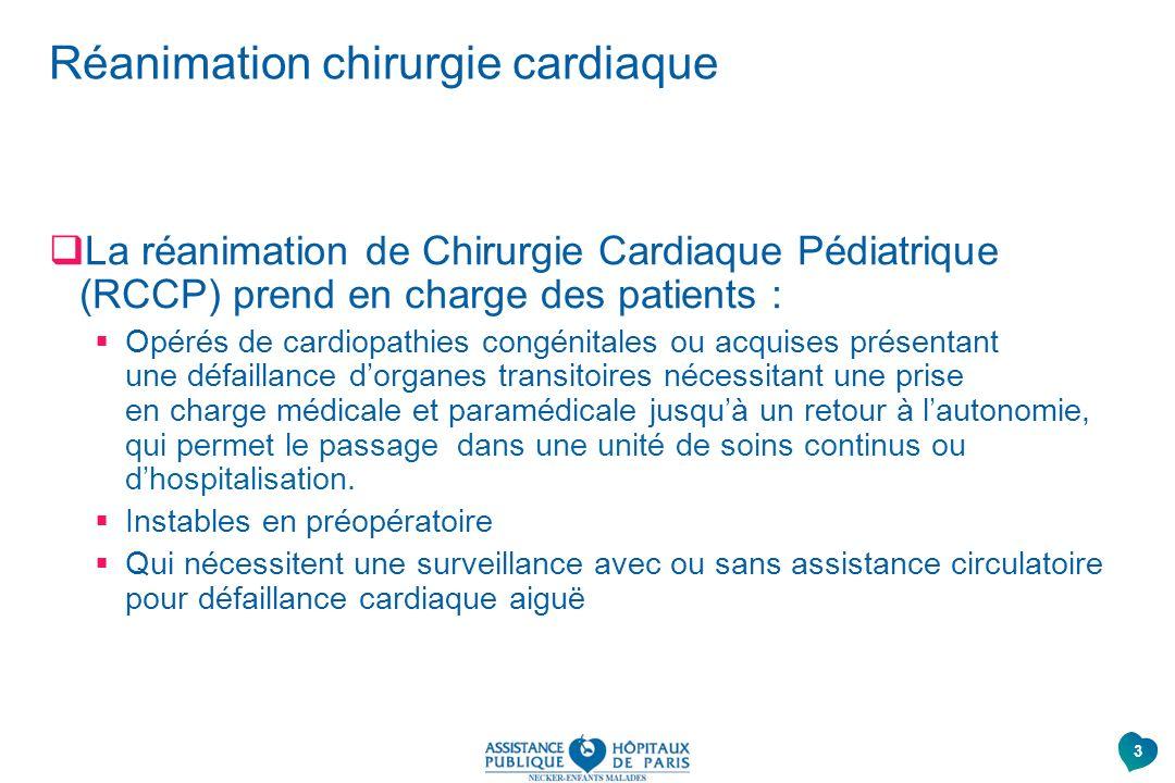Réanimation chirurgie cardiaque