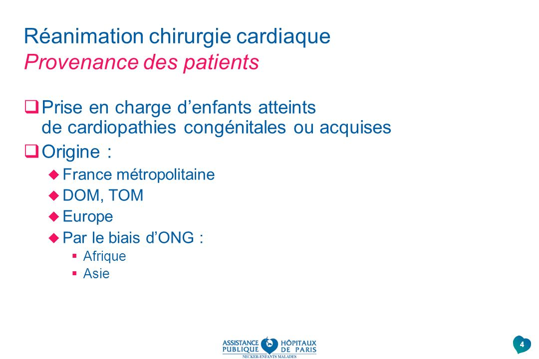 Réanimation chirurgie cardiaque Provenance des patients