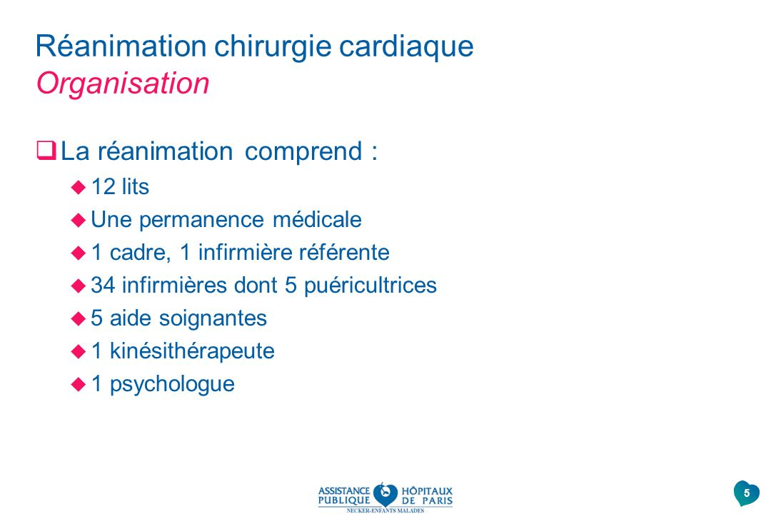 Réanimation chirurgie cardiaque Organisation