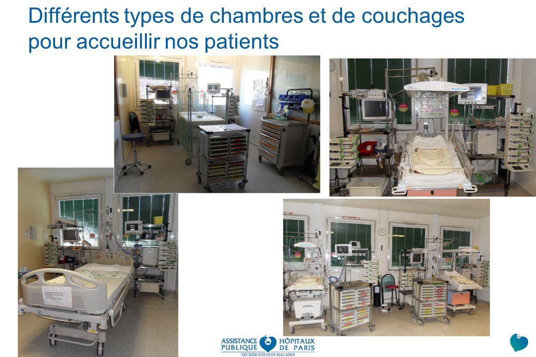 Différents types de chambres et de couchages pour accueillir nos patients