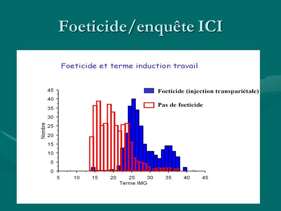 Foeticide/enquête ICI