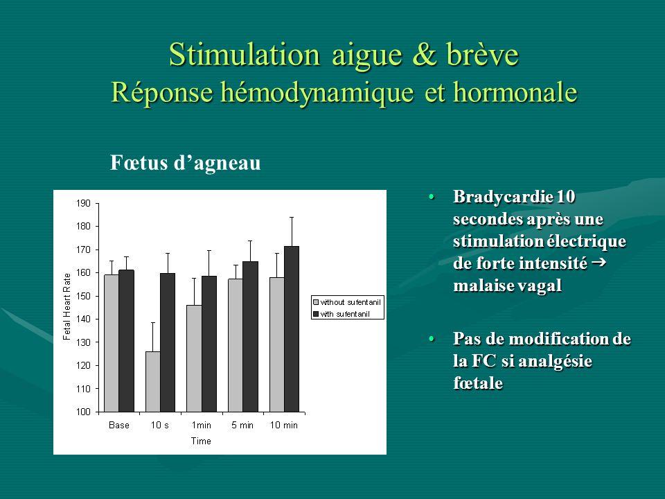 Stimulation aigue & brève Réponse hémodynamique et hormonale