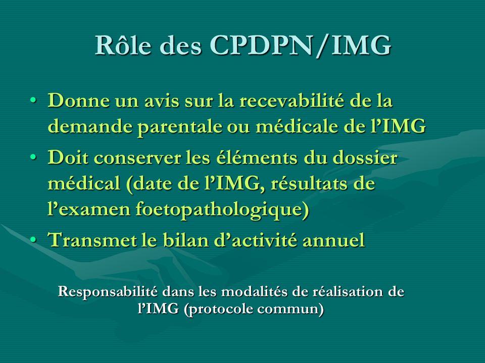 Rôle des CPDPN/IMG Donne un avis sur la recevabilité de la demande parentale ou médicale de l'IMG.