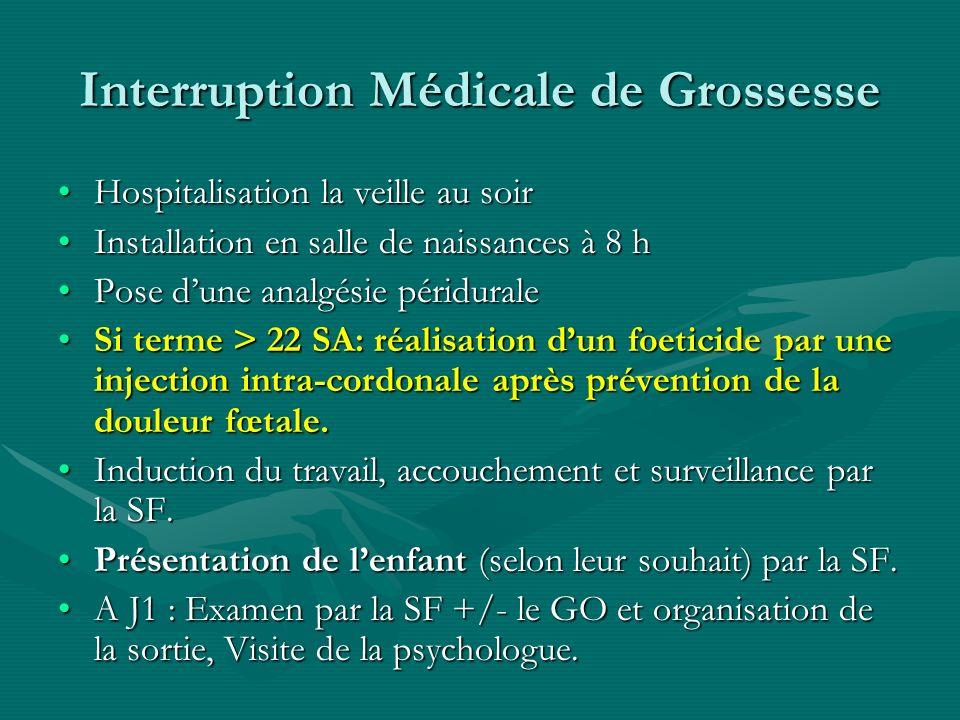 Interruption Médicale de Grossesse