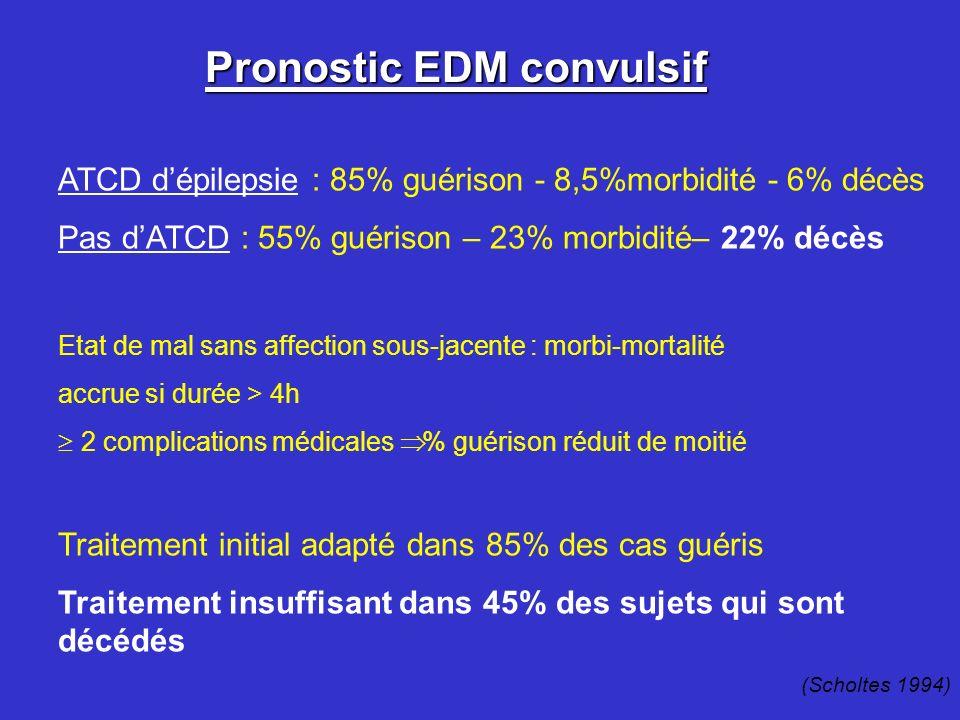 Pronostic EDM convulsif