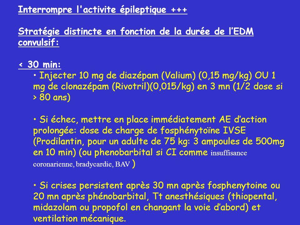 Interrompre l activite épileptique +++