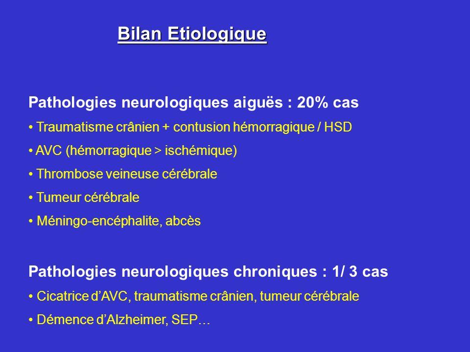 Bilan Etiologique Pathologies neurologiques aiguës : 20% cas
