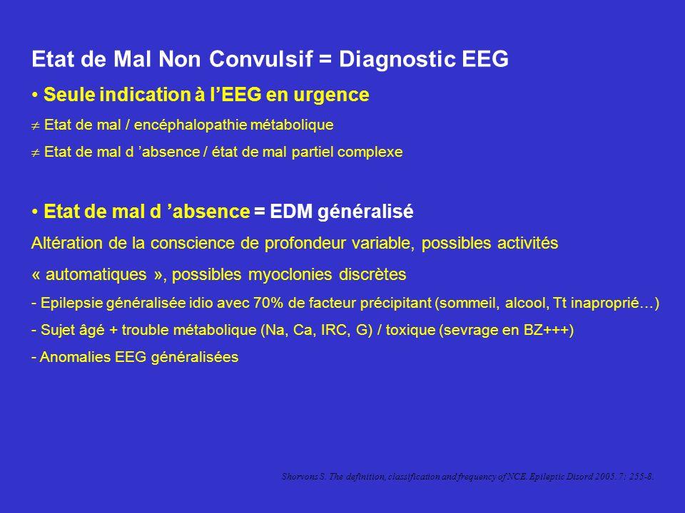 Etat de Mal Non Convulsif = Diagnostic EEG