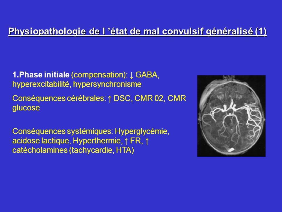 Physiopathologie de l 'état de mal convulsif généralisé (1)