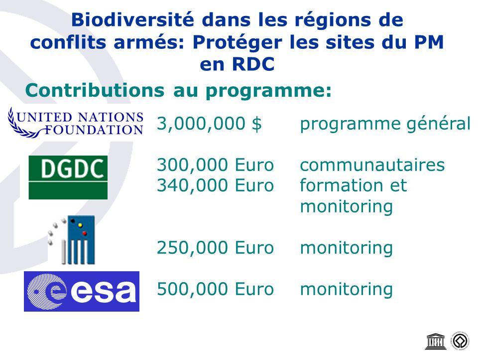 Contributions au programme: