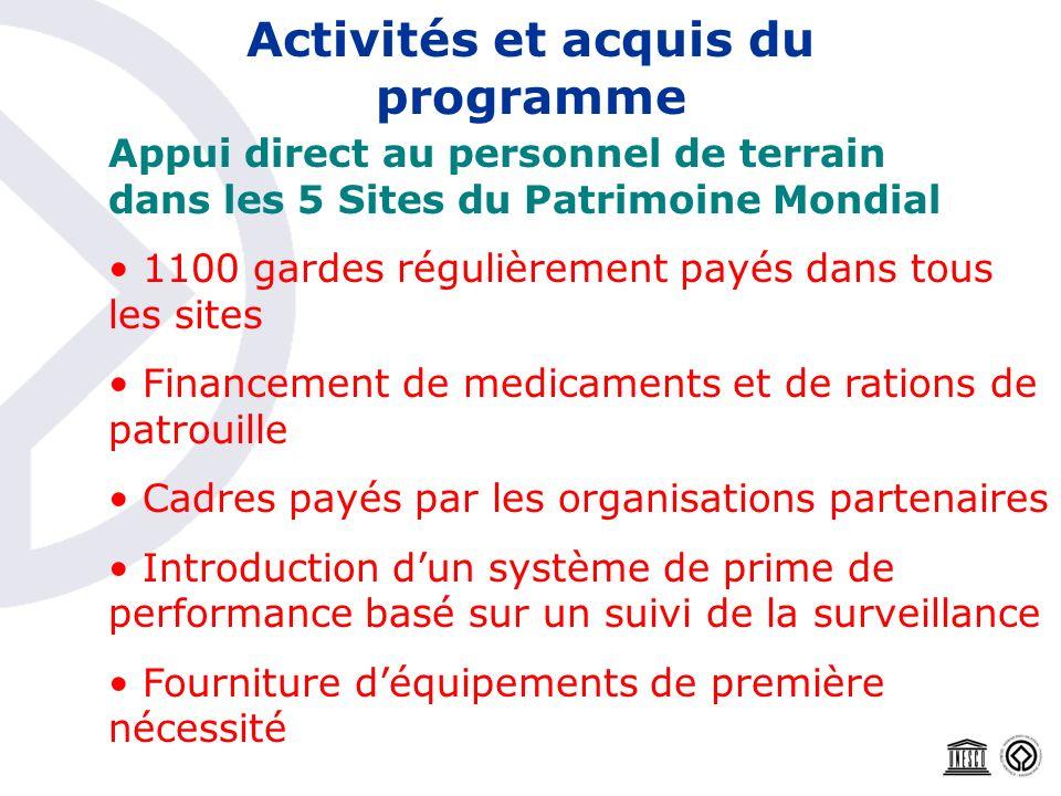 Activités et acquis du programme