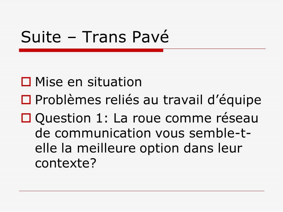 Suite – Trans Pavé Mise en situation