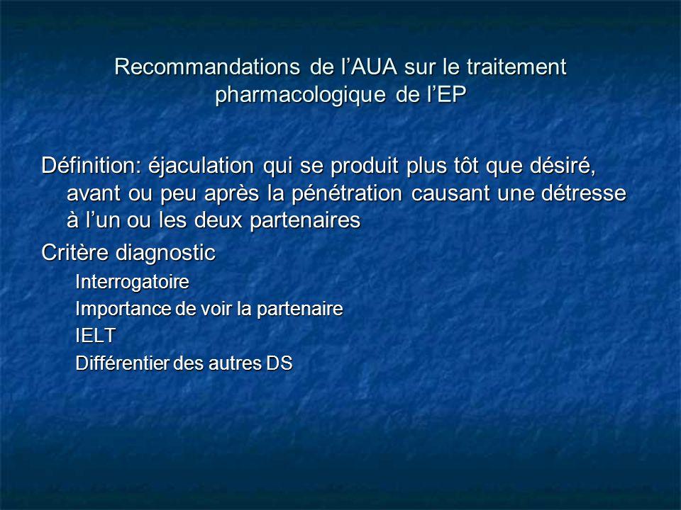 Recommandations de l'AUA sur le traitement pharmacologique de l'EP