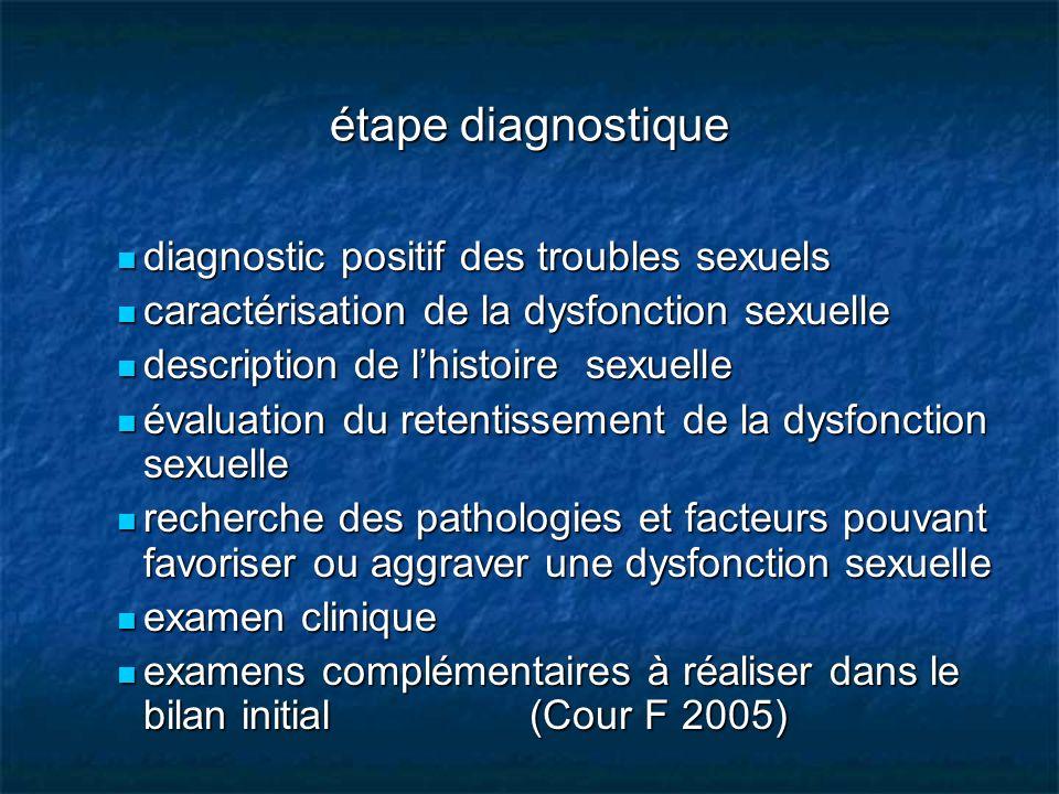 étape diagnostique diagnostic positif des troubles sexuels