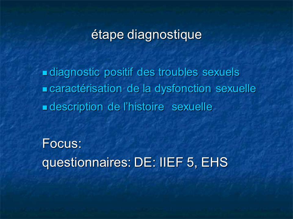 questionnaires: DE: IIEF 5, EHS