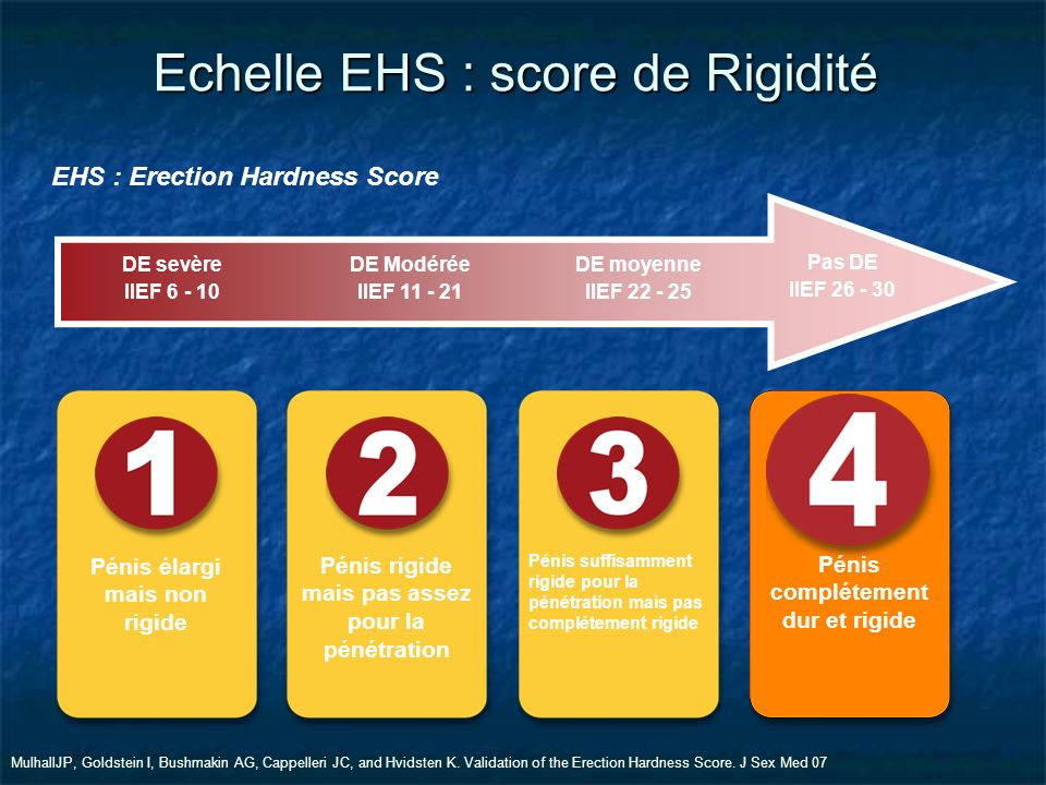 Echelle EHS : score de Rigidité