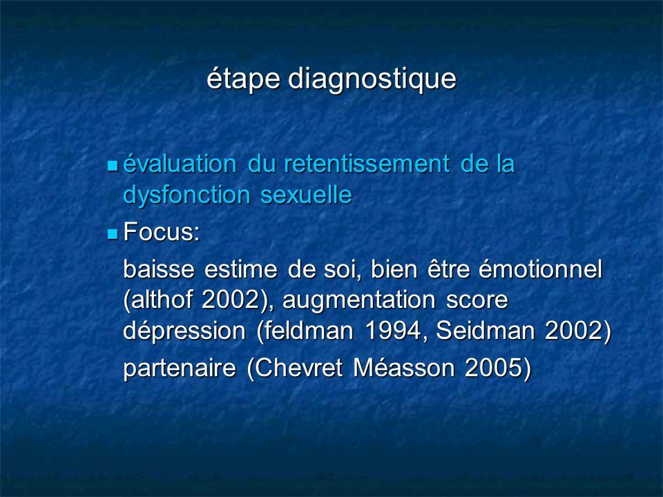 étape diagnostique évaluation du retentissement de la dysfonction sexuelle. Focus: