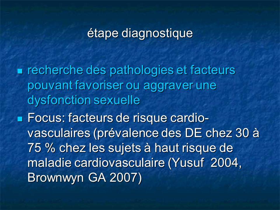 étape diagnostique recherche des pathologies et facteurs pouvant favoriser ou aggraver une dysfonction sexuelle.