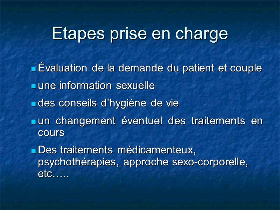 Etapes prise en charge Évaluation de la demande du patient et couple