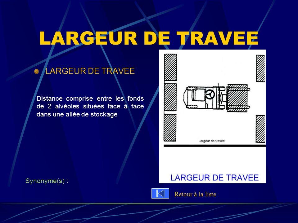 LARGEUR DE TRAVEE LARGEUR DE TRAVEE