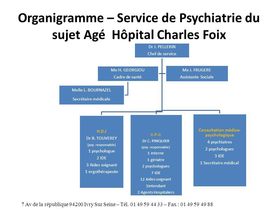 Consultation médico- psychologique