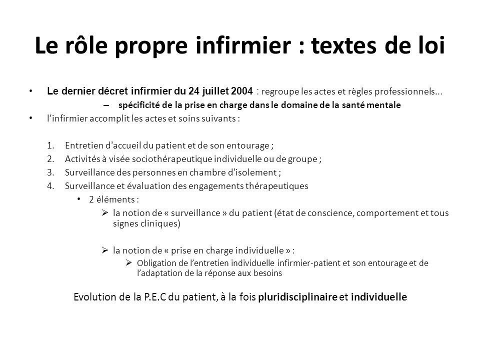 Le rôle propre infirmier : textes de loi