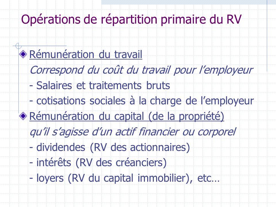 Opérations de répartition primaire du RV