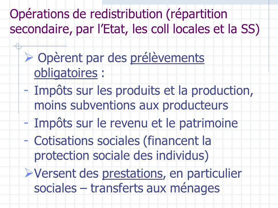Opérations de redistribution (répartition secondaire, par l'Etat, les coll locales et la SS)