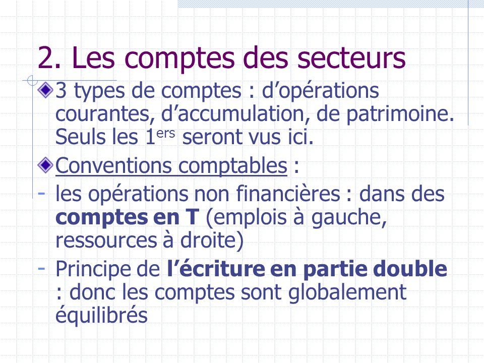 2. Les comptes des secteurs