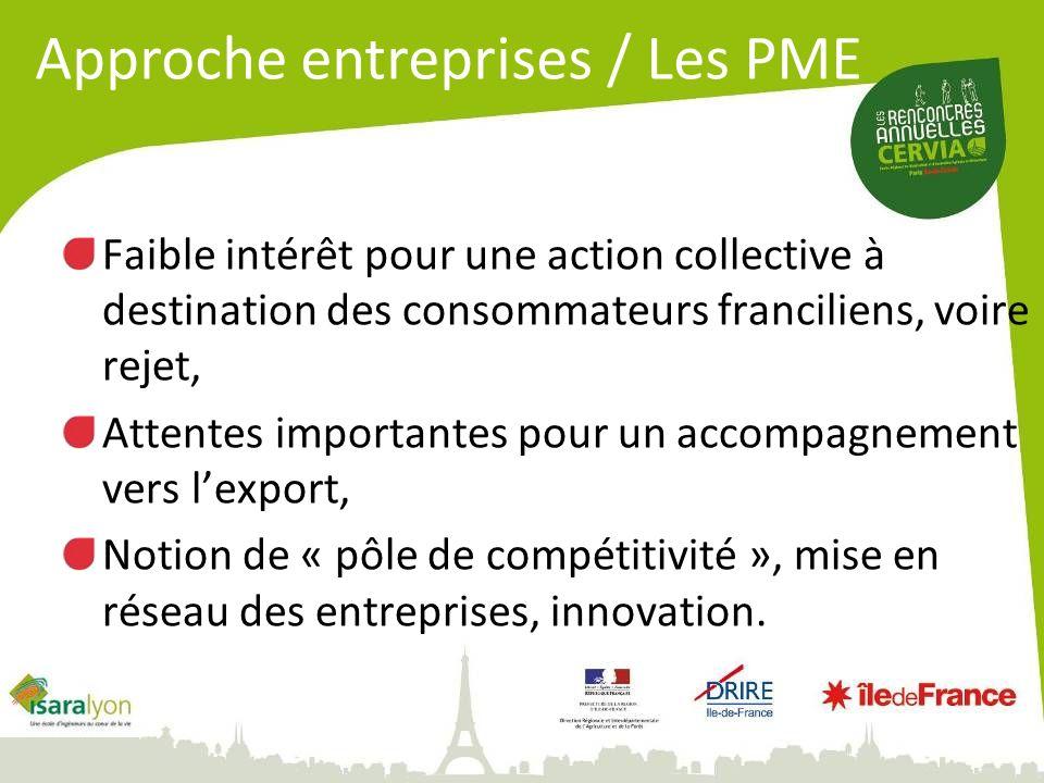 Approche entreprises / Les PME