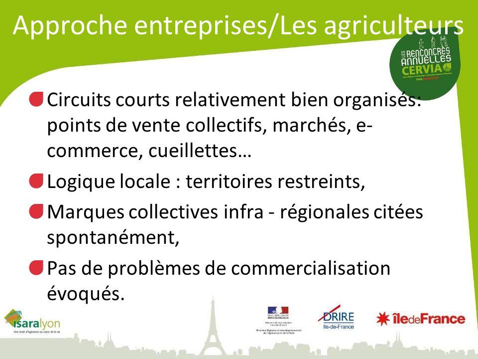 Approche entreprises/Les agriculteurs