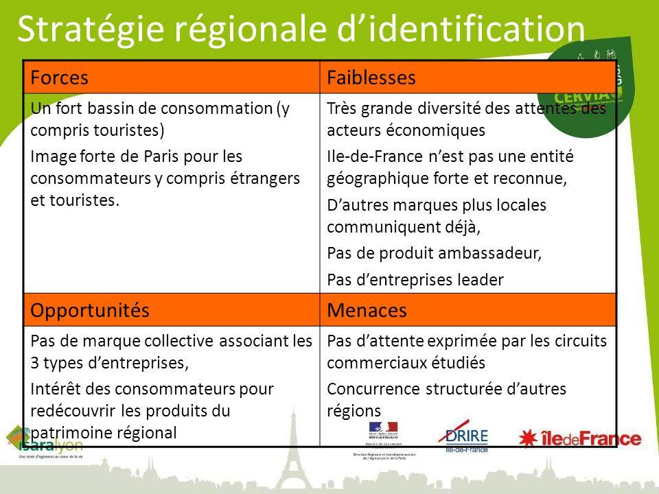 Stratégie régionale d'identification