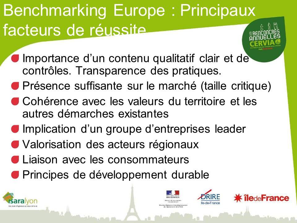 Benchmarking Europe : Principaux facteurs de réussite