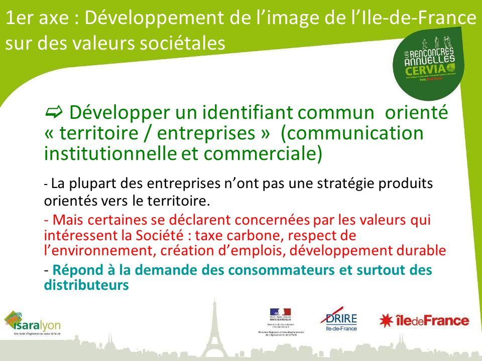 1er axe : Développement de l'image de l'Ile-de-France sur des valeurs sociétales