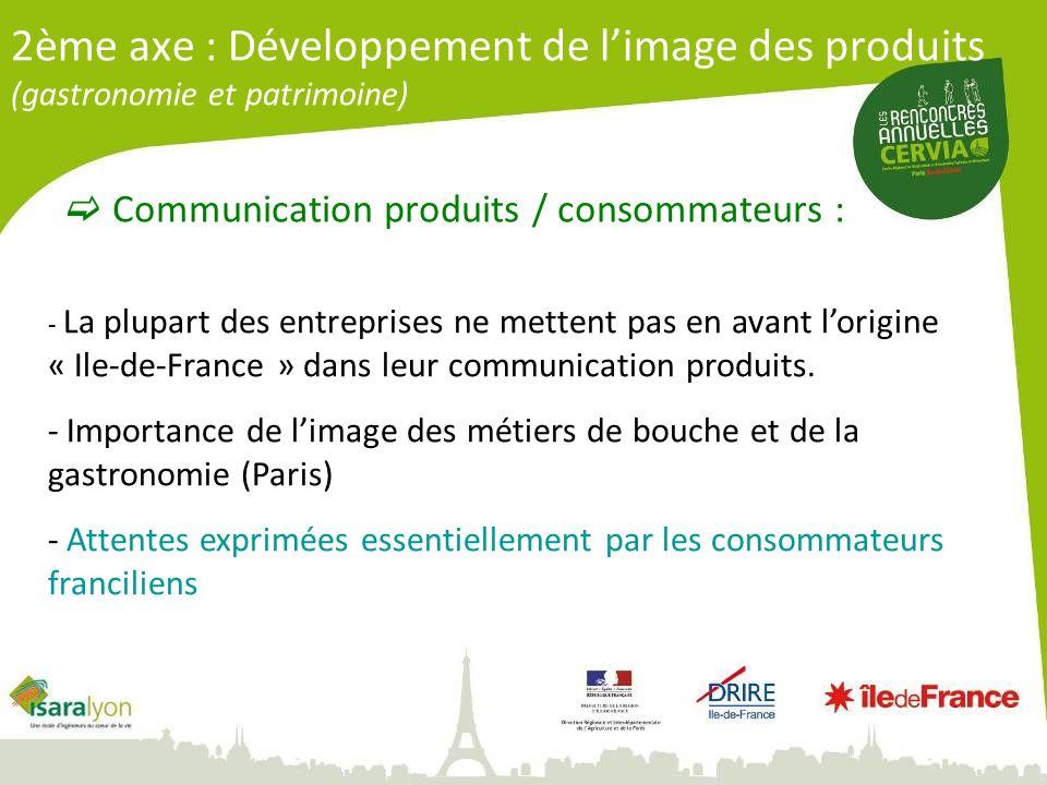 2ème axe : Développement de l'image des produits (gastronomie et patrimoine)