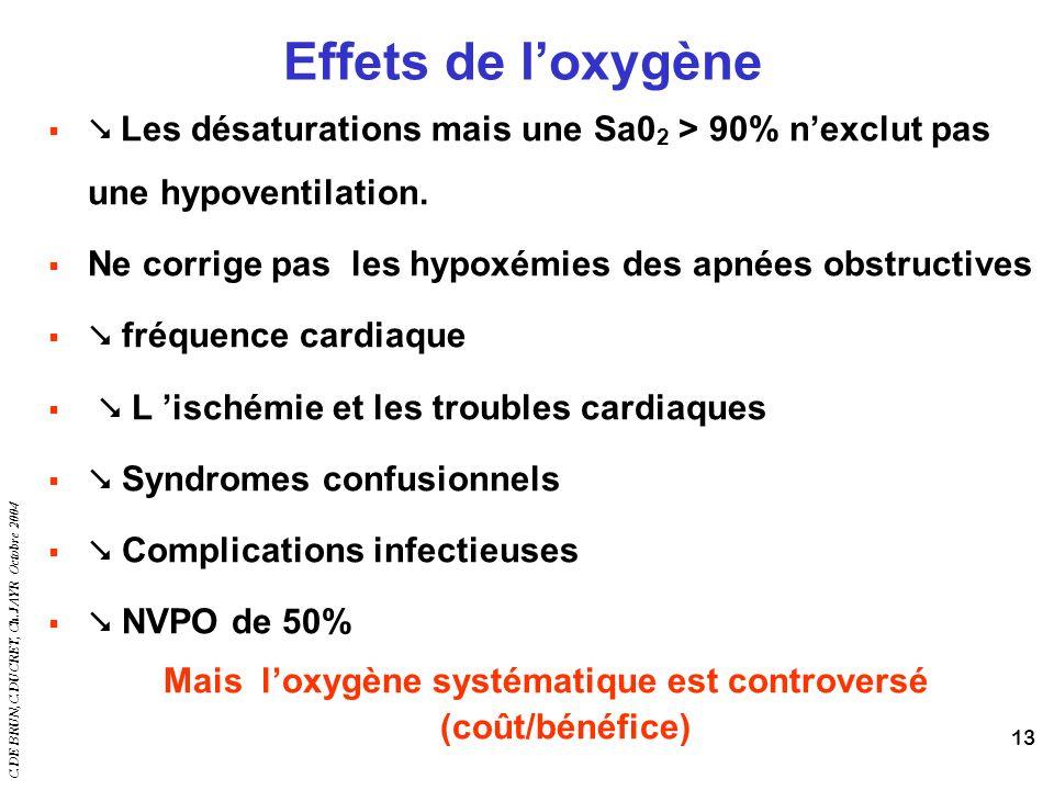 Mais l'oxygène systématique est controversé (coût/bénéfice)