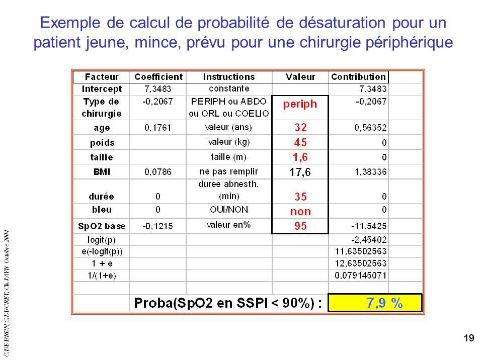 Exemple de calcul de probabilité de désaturation pour un patient jeune, mince, prévu pour une chirurgie périphérique