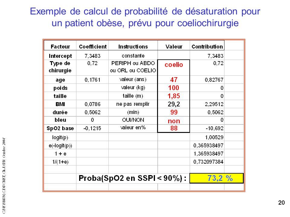 Exemple de calcul de probabilité de désaturation pour un patient obèse, prévu pour coeliochirurgie
